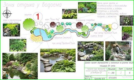 Проектирование с растениями
